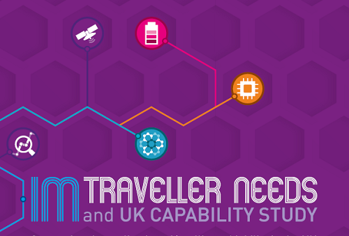 Traveller-Needs-Study