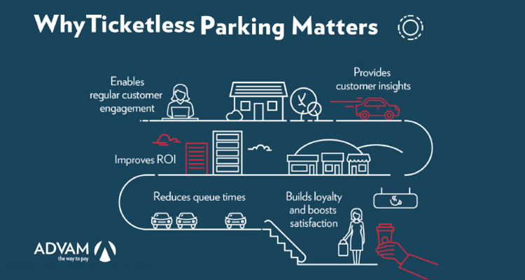 Why ticketless parking matters